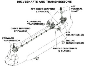 Drive_shaft1