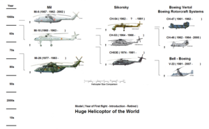 Huge_helico_of_the_world_rev