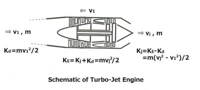 Turbo_jet_try4