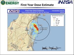 First_year_dose_estimate_mar_16_201