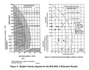 Bell_206l4_hv_diagram