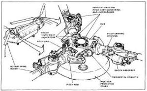 Chinook_rotor_head_1