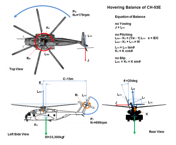 Ch53_hovering_balance