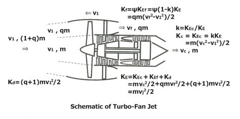 Turbo_fan_jet_try4