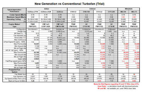 New_generation_vs_conventional_turb