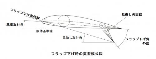 Airfoil-w-aoa5-flap45